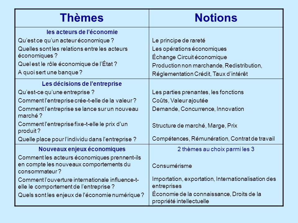 ThèmesNotions les acteurs de l'économie Qu'est ce qu'un acteur économique ? Quelles sont les relations entre les acteurs économiques ? Quel est le rôl