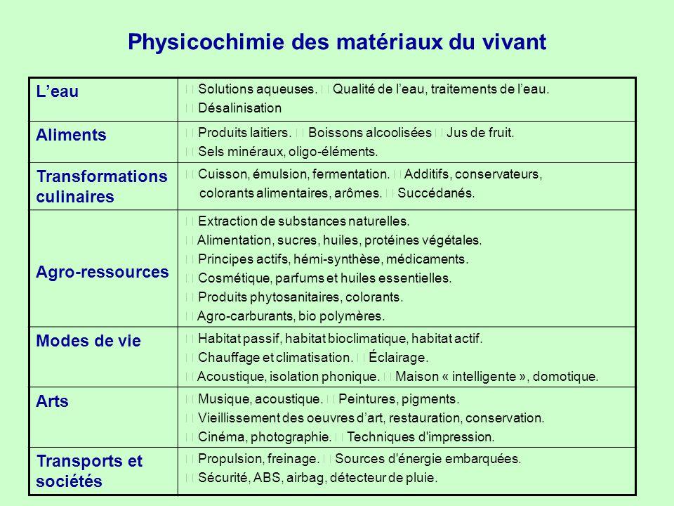 Physicochimie des matériaux du vivant L'eau • Solutions aqueuses. • Qualité de l'eau, traitements de l'eau. • Désalinisation Aliments • Produits laiti