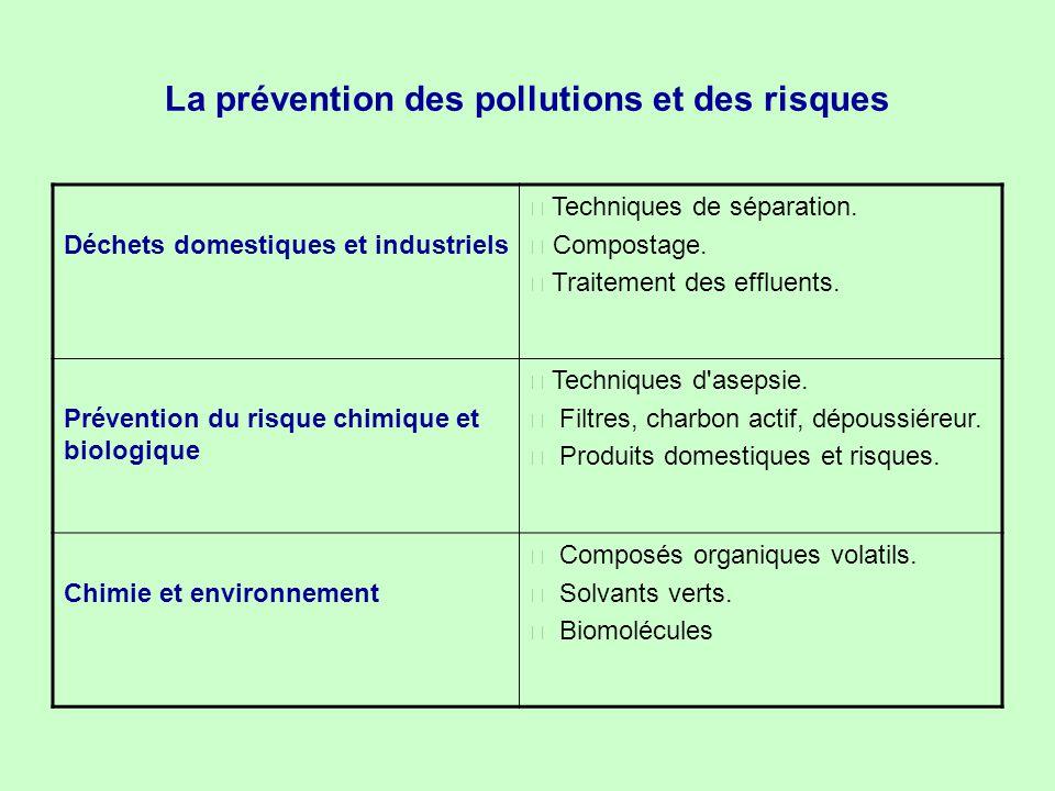 La prévention des pollutions et des risques Déchets domestiques et industriels • Techniques de séparation. • Compostage. • Traitement des effluents. P