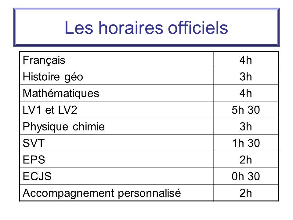 Les horaires officiels Français4h Histoire géo3h Mathématiques4h LV1 et LV25h 30 Physique chimie3h SVT1h 30 EPS2h ECJS0h 30 Accompagnement personnalisé2h