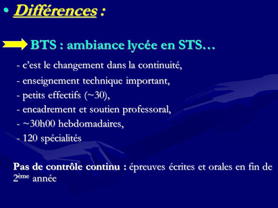 Différences :Différences : BTS : ambiance lycée en STS… - c'est le changement dans la continuité, - enseignement technique important, - petits effecti