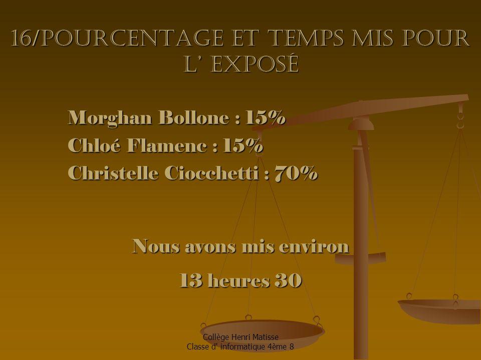 Collège Henri Matisse Classe d informatique 4ème 8 16/Pourcentage et temps mis pour l' exposé Morghan Bollone : 15% Chloé Flamenc : 15% Christelle Ciocchetti : 70% Nous avons mis environ 13 heures 30