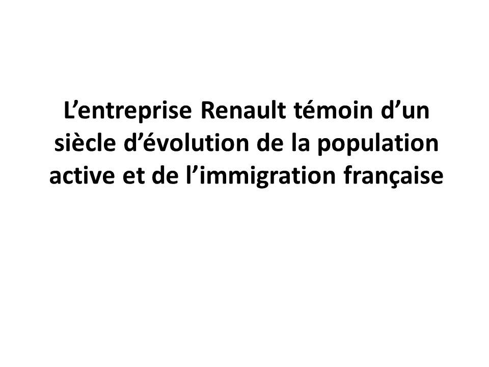 L'entreprise Renault témoin d'un siècle d'évolution de la population active et de l'immigration française
