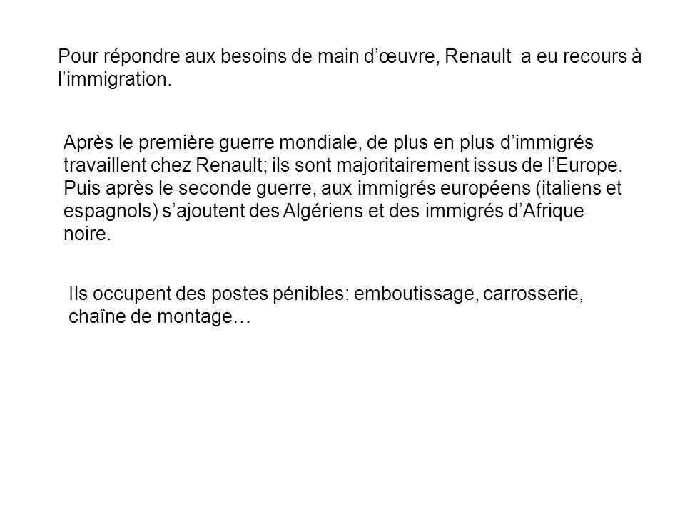 Après le première guerre mondiale, de plus en plus d'immigrés travaillent chez Renault; ils sont majoritairement issus de l'Europe. Puis après le seco
