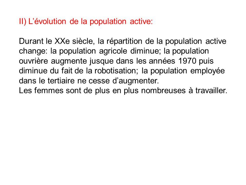 II) L'évolution de la population active: Durant le XXe siècle, la répartition de la population active change: la population agricole diminue; la popul