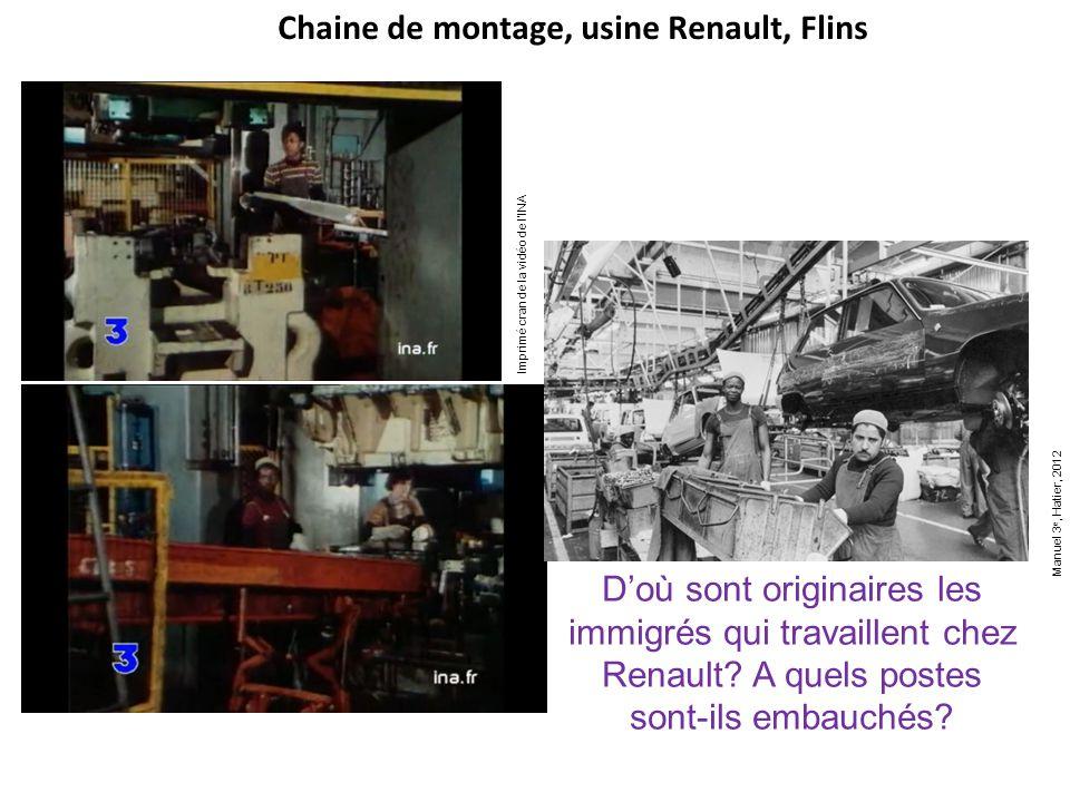 Chaine de montage, usine Renault, Flins Imprimé cran de la vidéo de l'INA Manuel 3 e, Hatier, 2012 D'où sont originaires les immigrés qui travaillent