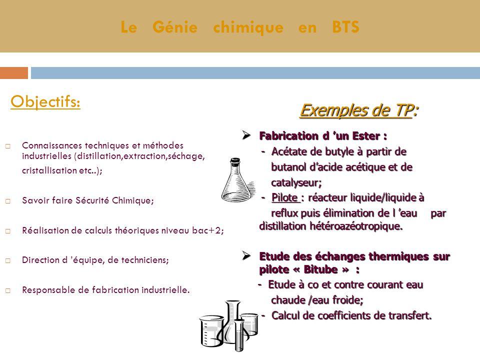 La chimie minérale et Organique en BTS chimie Chimie Organique Chimie Organique Etude des réactivités des Etude des réactivités des différentes foncti
