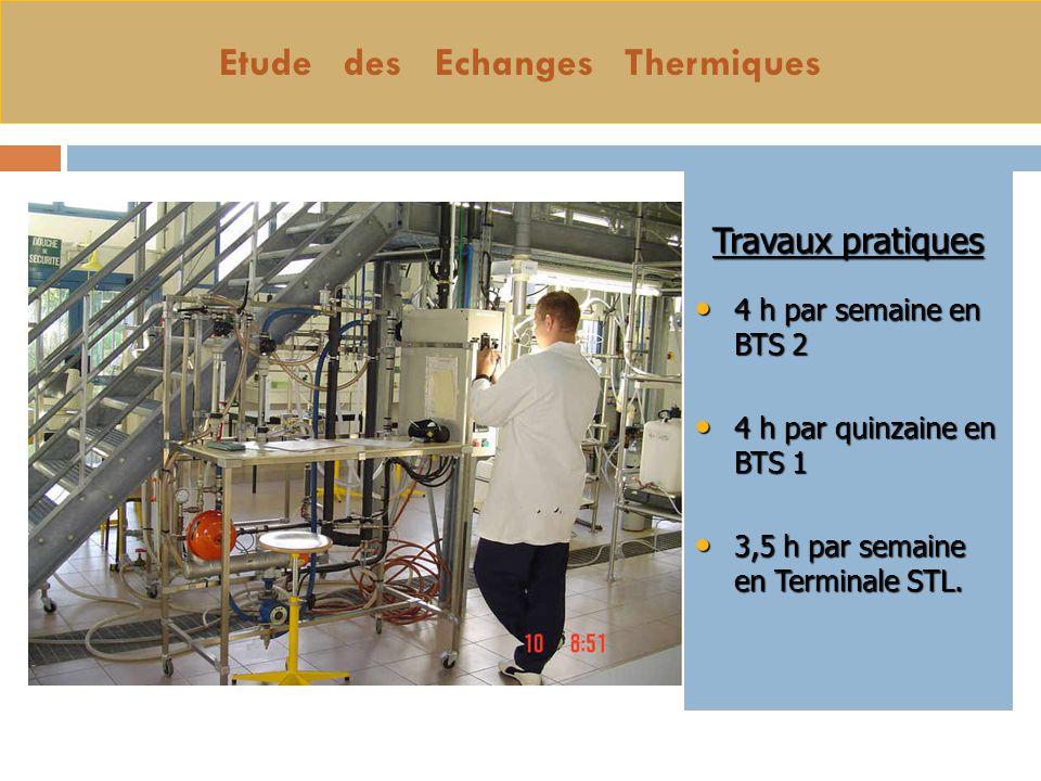 Etude des Echanges Thermiques Travaux pratiques 4 h par semaine en BTS 2 4 h par semaine en BTS 2 4 h par quinzaine en BTS 1 4 h par quinzaine en BTS 1 3,5 h par semaine en Terminale STL.