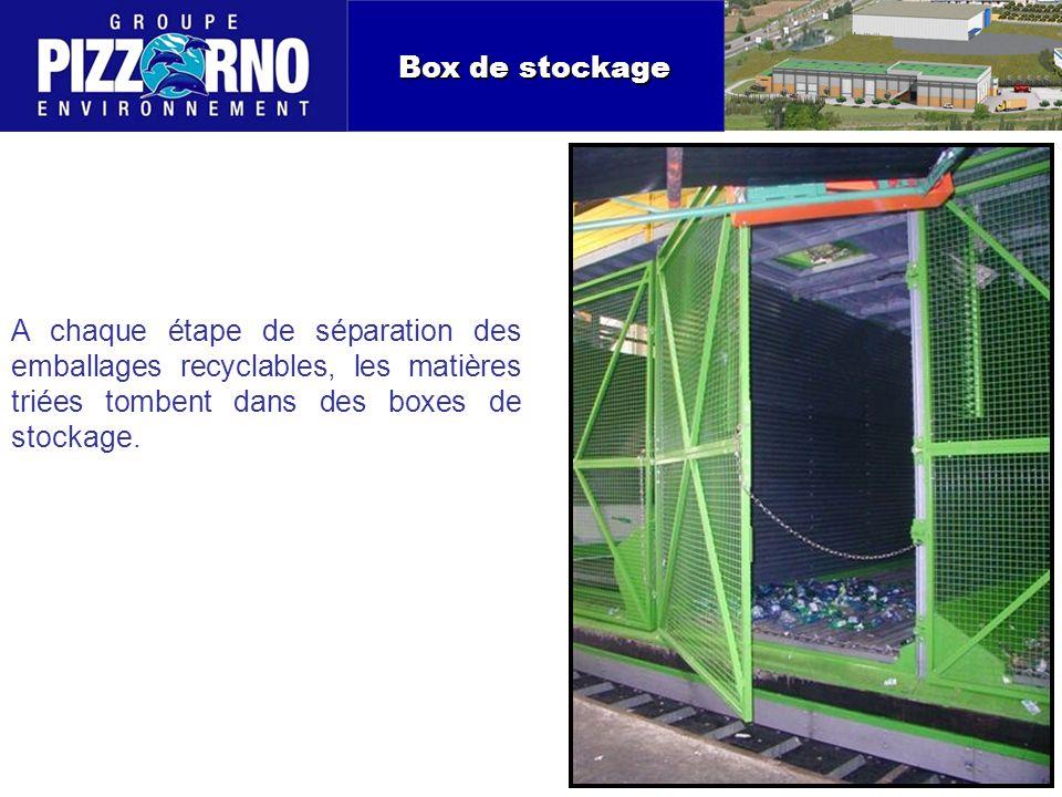 Box de stockage A chaque étape de séparation des emballages recyclables, les matières triées tombent dans des boxes de stockage.