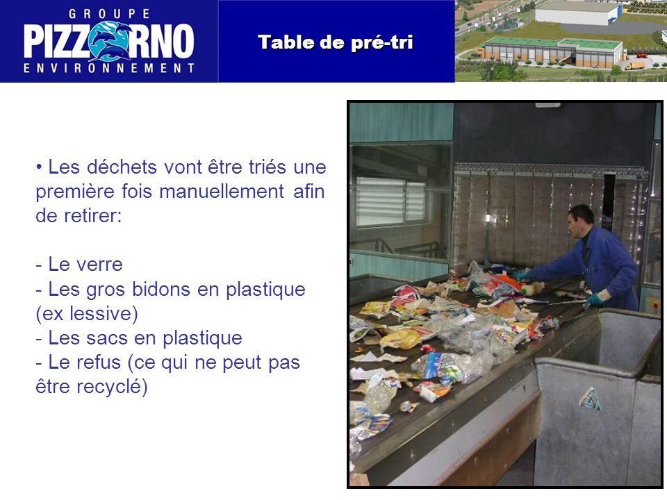 Table de pré-tri Les déchets vont être triés une première fois manuellement afin de retirer: - Le verre - Les gros bidons en plastique (ex lessive) - Les sacs en plastique - Le refus (ce qui ne peut pas être recyclé)
