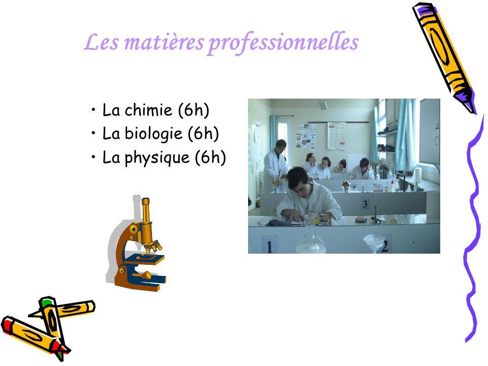 Les matières professionnelles La chimie (6h) La biologie (6h) La physique (6h)