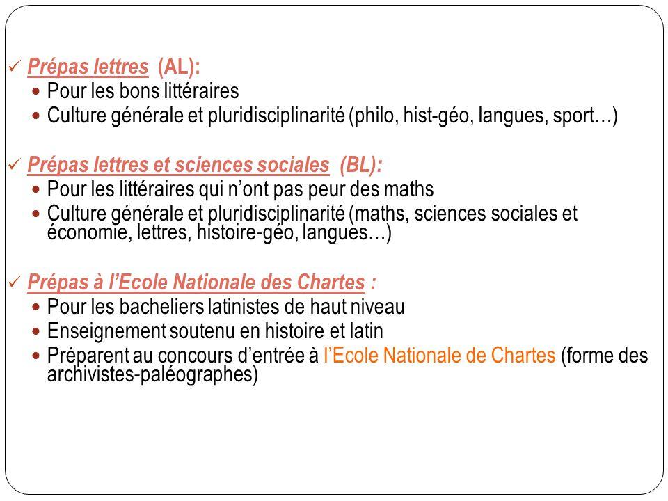 Prépas lettres (AL): Pour les bons littéraires Culture générale et pluridisciplinarité (philo, hist-géo, langues, sport…) Prépas lettres et sciences s