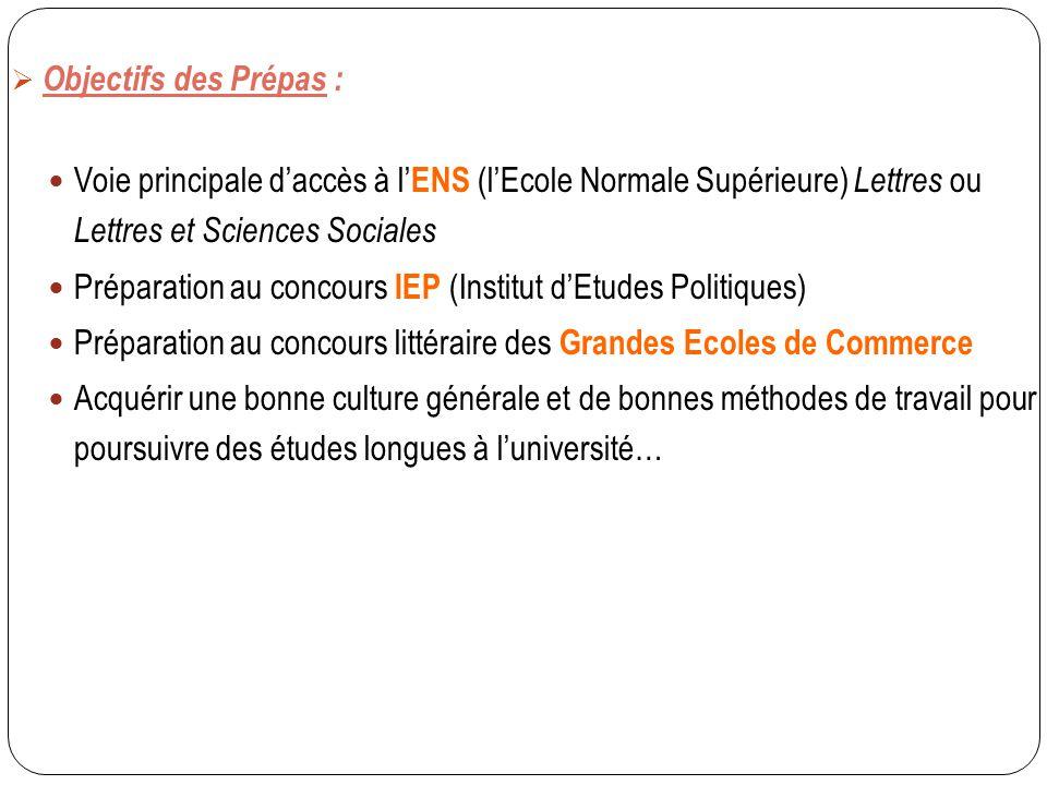  Objectifs des Prépas : Voie principale d'accès à l' ENS (l'Ecole Normale Supérieure) Lettres ou Lettres et Sciences Sociales Préparation au concours