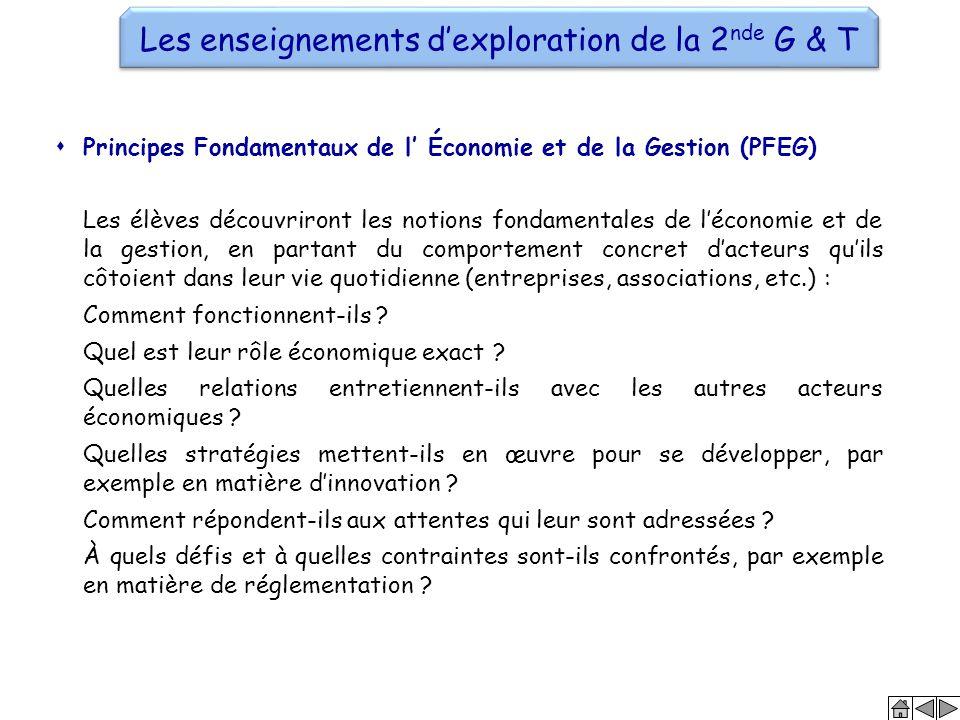  Principes Fondamentaux de l' Économie et de la Gestion (PFEG) Les élèves découvriront les notions fondamentales de l'économie et de la gestion, en p