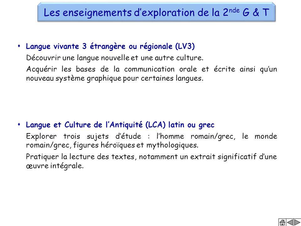  Langue vivante 3 étrangère ou régionale (LV3) Découvrir une langue nouvelle et une autre culture. Acquérir les bases de la communication orale et éc