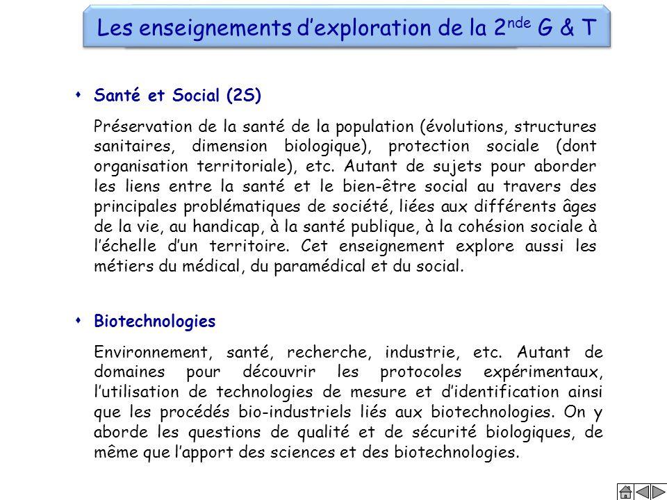  Santé et Social (2S) Préservation de la santé de la population (évolutions, structures sanitaires, dimension biologique), protection sociale (dont o