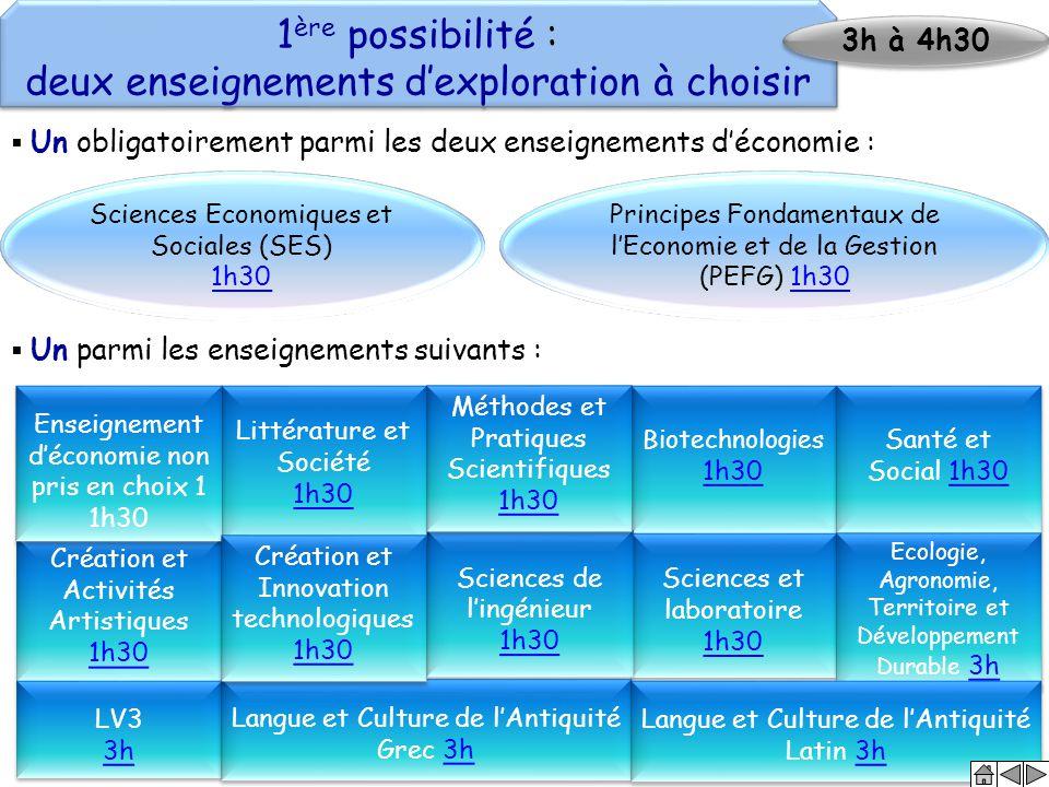  Un obligatoirement parmi les deux enseignements d'économie : 1 ère possibilité : deux enseignements d'exploration à choisir 1 ère possibilité : deux