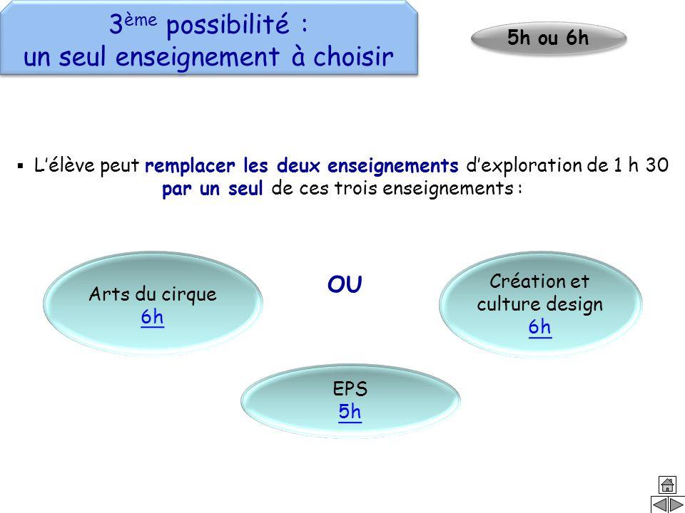 3 ème possibilité : un seul enseignement à choisir 3 ème possibilité : un seul enseignement à choisir 5h ou 6h  L'élève peut remplacer les deux ensei