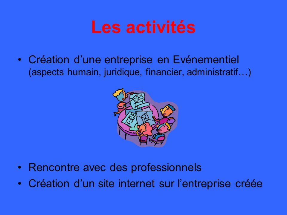 Les activités Création d'une entreprise en Evénementiel (aspects humain, juridique, financier, administratif…) Rencontre avec des professionnels Créat