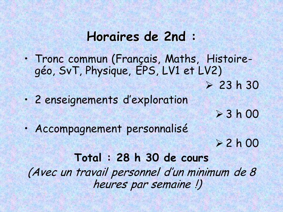 Horaires de 2nd : Tronc commun (Français, Maths, Histoire- géo, SvT, Physique, EPS, LV1 et LV2)  23 h 30 2 enseignements d'exploration  3 h 00 Accom
