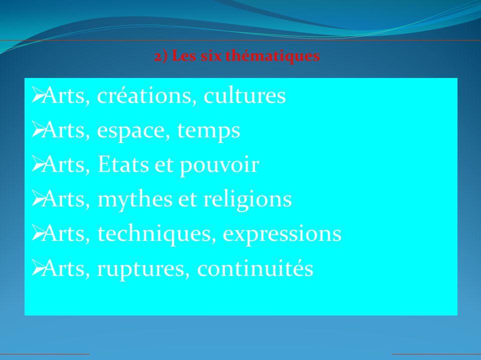  Arts, créations, cultures  Arts, espace, temps  Arts, Etats et pouvoir  Arts, mythes et religions  Arts, techniques, expressions  Arts, ruptures, continuités 2) Les six thématiques