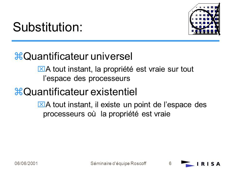 06/06/2001Séminaire d équipe Roscoff7 Pour tout 1 get P=8 P t t-1 i i-1 get[t,i]=case { |i=1;t=1} : true[]; { |P>=i>=2;t=1}:false[]; { |i=1;t>1} : get[t-1,P]; { |P>=i>=2;t>=2}: get[t-1,i-1]; esac; Pour tout (1) t'-1 t' P 1 P get P=8 Or_get[t,i]= case { |t=1} : false[]; { |P>=i>1;1<t<=i} : false[]; { |i=1; 1<t<=P+1}: Or_get[t-i,i]or get[t-i,i]; { |i=1; t>P+1} : get[t-i,i]or ( not get[t-P-i,i]) { |P>=i>1;i<t<=P+1} : Or_get[t-1,i-1] or get[t-i,i] or (Or_get[t-1,i] and Or_get[t- 1,i+1]); { |P>=i>=2;t>P+1}: Or_get[t-1,i-1] or get[t-i,i] or (Or_get[t-1,i] and Or_get[t-1,i+1]and not get[t-P-1,i]); esac; P P-1 1 t-P-i t-i Get Or_get P P-1 1 t-P-i t-i Get Or_get P P-1 1 t-P-i t-i Get Or_get P P-1 1 t-P-i t-i Get Or_get P P-1 1 t-P-i t-i Get Or_get
