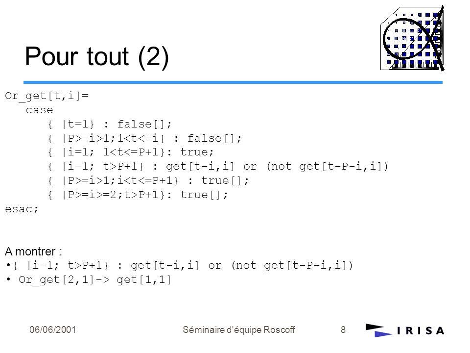 06/06/2001Séminaire d équipe Roscoff9 Il existe zà l'instant t la variable à vrai peut être présente n'importe où dans l'espace zcondition suffisante mais pas nécessaire