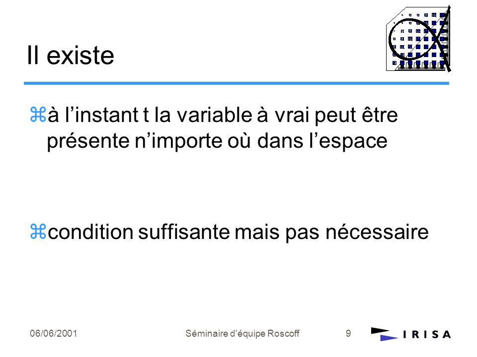 06/06/2001Séminaire d équipe Roscoff10 tt Il existe X[t,i]=case … {|10<t<=P,0<=i<=4}:X[t-i,i+2] and Z[t,P]; {|10<t<=P,5<=i<=10}: X[t-i+4,i+3] or X[t-5,i-4]; {|10<t<=P, 10<=i<=t}:X[t-i,i] or X[t-4,i-5]; … esac;