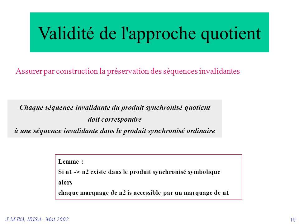 J-M Ilié, IRISA - Mai 2002 11 Exploitation des symétries pour la vérification Cas des RDP symétriques  définir le sous groupe de symétries valides  définition statiques de sous classes de couleurs  actions : permutations préservant les sous classes de couleurs Vérifier f = G (ph1.Thinking  F ph1.Eating) Raffinement : Philo = {ph1}  {ph2,ph3} b 1 b 2 b 3 a 1 a 2 a 3 A B b 3 a 1 A B b 1 b 1 a 2 a 3 G (a1  FXb3) true A B a1 b3 a1 b3  intérêt  modèle et propriété fortement symétrique