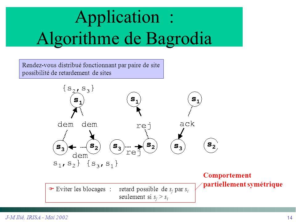 J-M Ilié, IRISA - Mai 2002 15 Application : Algorithme de Bagrodia   i   At i  j < i  Ret i,j    i   At i cAcA  \  {k}  A 1 = A \ A(1)       avec cAcA    \ A(2) …  k  \  A(k) cAcA cAcA cAcA  k+1  A(1) …  n  A(n-k)  A  = k et  A  = n-k avec k  A   {k} 1 k k+1 n j    i    At i  j<i  Ret i,j    i    At i   i     At i  j < i  Ret i,j    i    At i   i  k+1   At i  j < i  Ret i,j    i  k+1  At i   i  n    At i  j < i  Ret i,j    i  n  At i  j    j    j    j  n Choix de l automate de contrôle le plus symétrique possible  Seuls les sites mutuellement en attente de réponse peuvent être retardés  Les sites qui ne sont pas en attente sont laissés symétriques A paraître chez Hermes en 2002   i   At i  j < i  Ret i,j  Condition de retardement