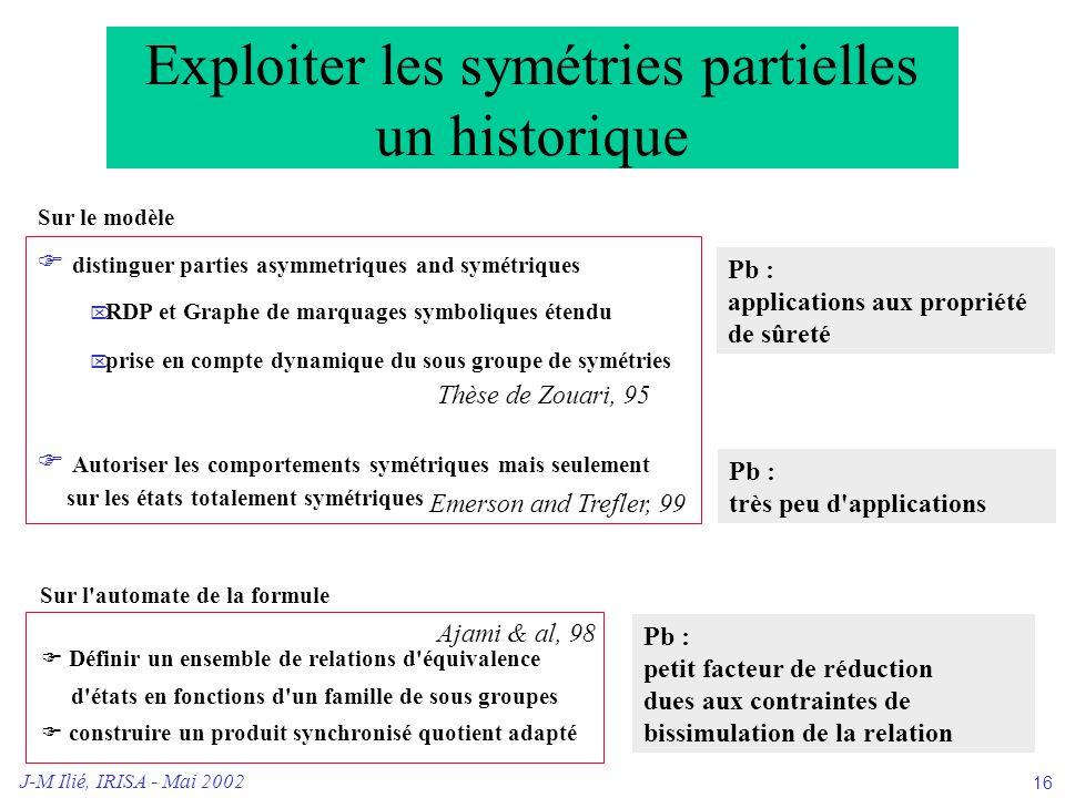 J-M Ilié, IRISA - Mai 2002 16  distinguer parties asymmetriques and symétriques  RDP et Graphe de marquages symboliques étendu  prise en compte dyn