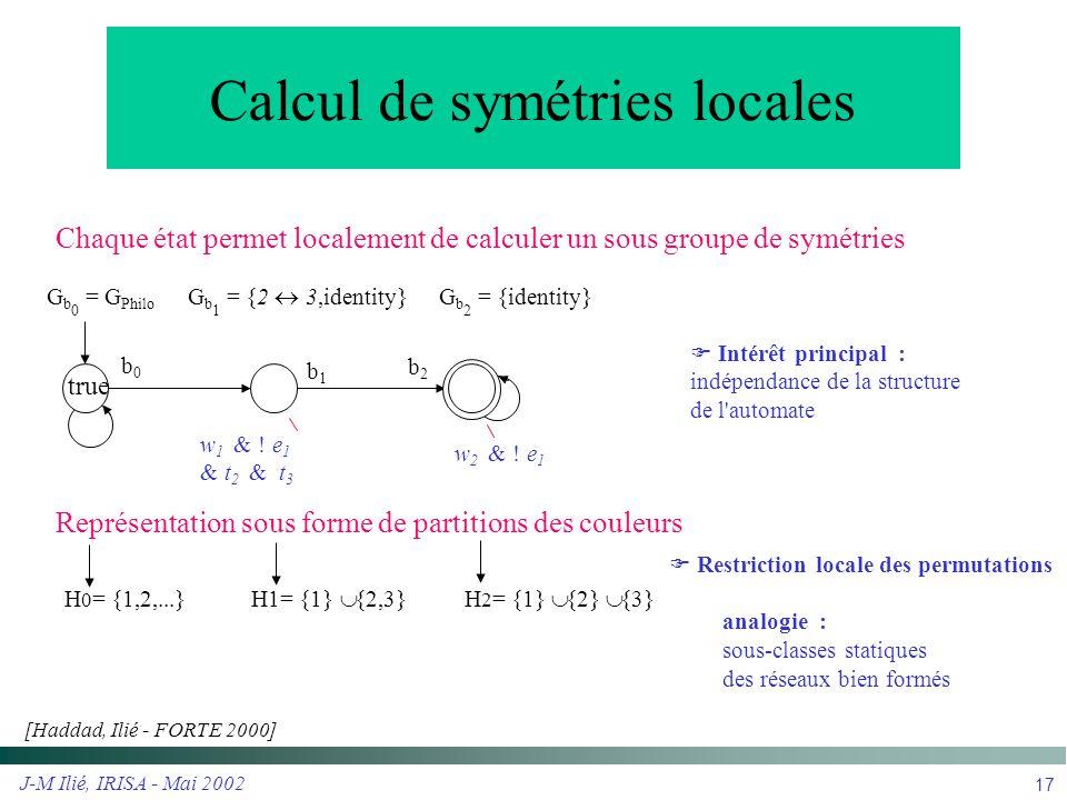 J-M Ilié, IRISA - Mai 2002 18 Contraintes : (c1) chaque état de m satisfait b  m  m m |=b (c2) les symétries d états déduites de H préservent la classe d états G H.
