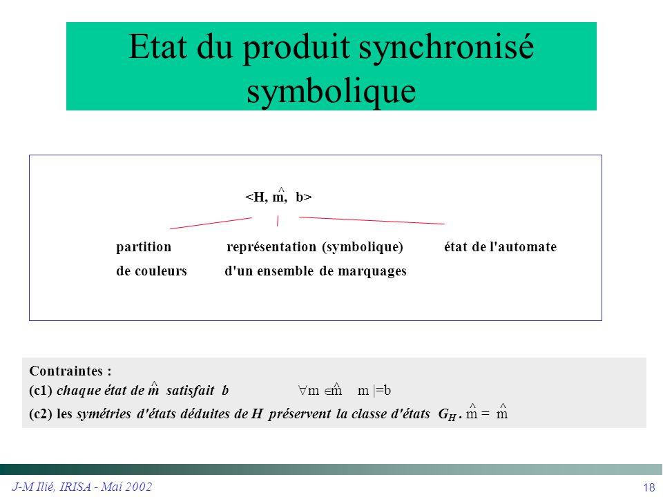 J-M Ilié, IRISA - Mai 2002 18 Contraintes : (c1) chaque état de m satisfait b  m  m m |=b (c2) les symétries d'états déduites de H préservent la cla