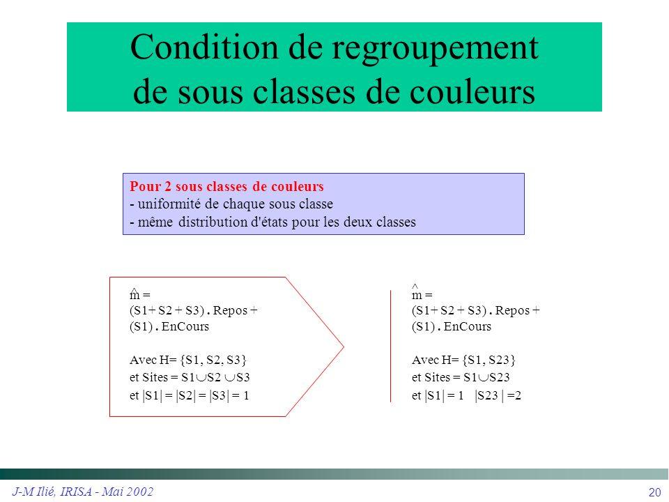 J-M Ilié, IRISA - Mai 2002 20 Condition de regroupement de sous classes de couleurs m = (S1+ S2 + S3). Repos + (S1). EnCours Avec H= {S1  S2, S3} et