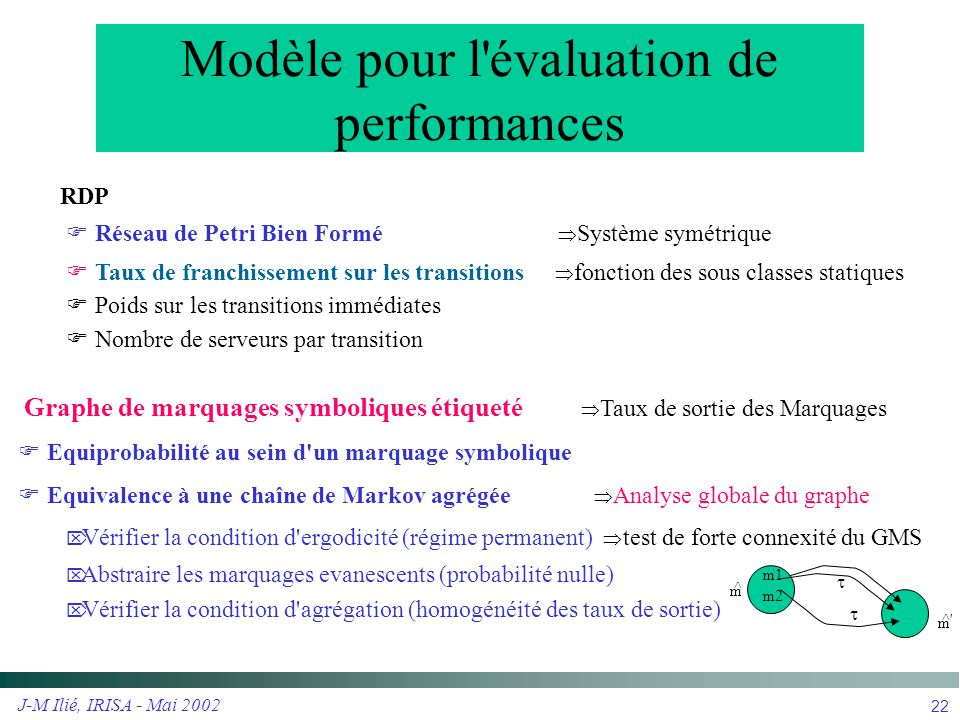 J-M Ilié, IRISA - Mai 2002 22 Modèle pour l'évaluation de performances RDP  Réseau de Petri Bien Formé   Système symétrique  Taux de franchissemen