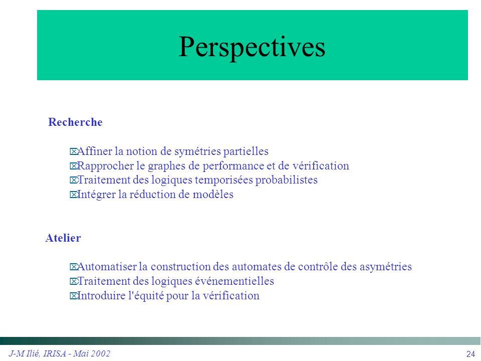 J-M Ilié, IRISA - Mai 2002 24 Perspectives Recherche  Affiner la notion de symétries partielles  Rapprocher le graphes de performance et de vérifica