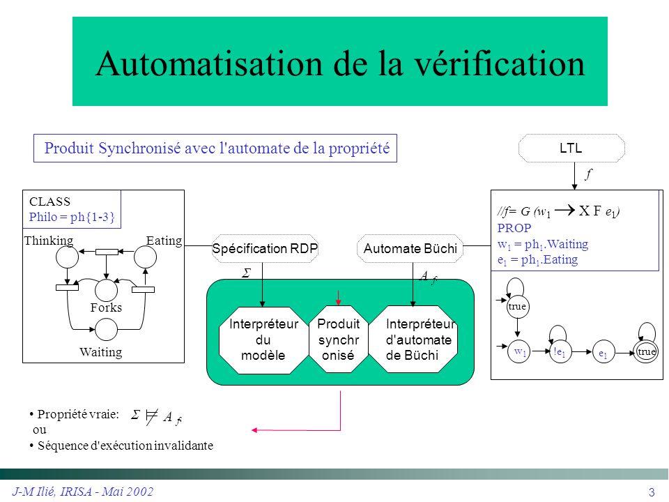 J-M Ilié, IRISA - Mai 2002 4 Optimisations heuristiques Interpréteur d automate de Büchi Noyau de vérifica tion Interpréteur du modèle  Optimisation fonction d une propriété  Réduction de modèle [thèse de Klai]  sous-réseau suffisant pour la vérification  Réduction d espace d états [thèse de Ajami]  exploitation des symétries partielles  Optimisations du noyau [DEA de Roux]  Algorithme magique [évitement des redondances de recherche, cache d états]  Satisfaction semi-décidable [cache d états réduits aux bits]  Produit Synchronisé avec l automate de la propriété  Complexité : O(A f )*O(G RDP ) !!.