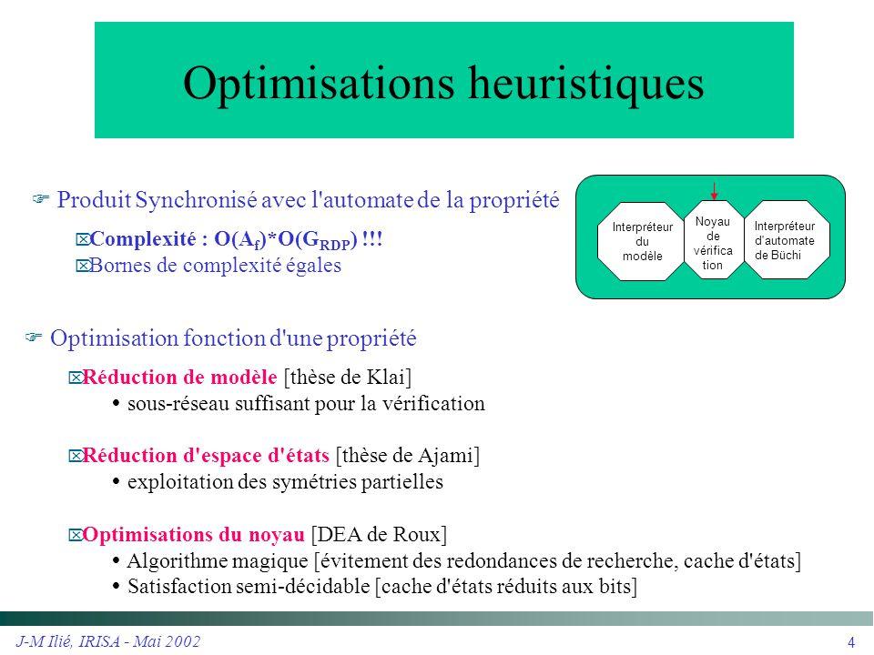 J-M Ilié, IRISA - Mai 2002 4 Optimisations heuristiques Interpréteur d'automate de Büchi Noyau de vérifica tion Interpréteur du modèle  Optimisation
