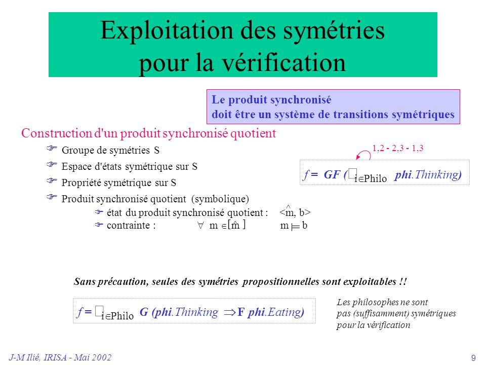 J-M Ilié, IRISA - Mai 2002 10 Lemme : Si n1 -> n2 existe dans le produit synchronisé symbolique alors chaque marquage de n2 is accessible par un marquage de n1 Chaque séquence invalidante du produit synchronisé quotient doit correspondre à une séquence invalidante dans le produit synchronisé ordinaire Validité de l approche quotient Assurer par construction la préservation des séquences invalidantes