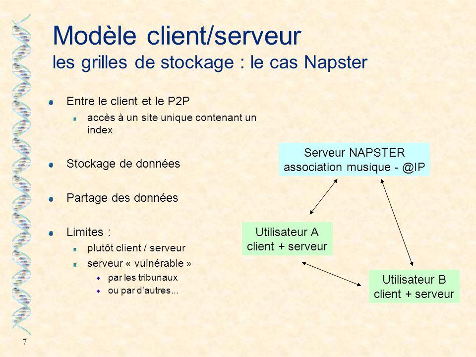 7 Modèle client/serveur les grilles de stockage : le cas Napster Entre le client et le P2P accès à un site unique contenant un index Stockage de donné
