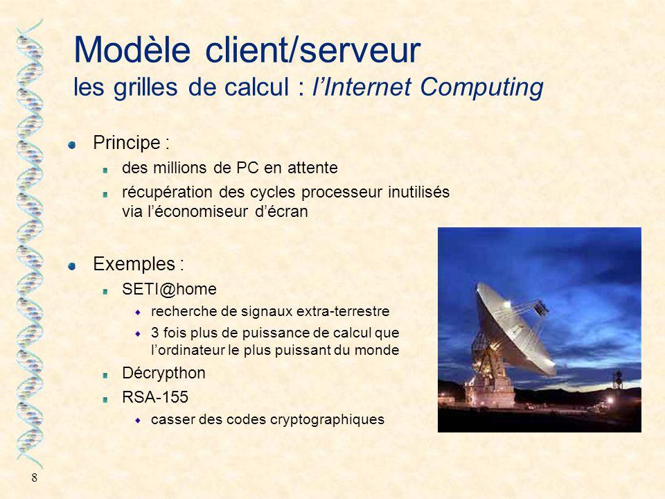 8 Modèle client/serveur les grilles de calcul : l'Internet Computing Principe : des millions de PC en attente récupération des cycles processeur inuti