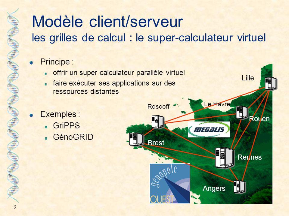9 Modèle client/serveur les grilles de calcul : le super-calculateur virtuel Principe : offrir un super calculateur parallèle virtuel faire exécuter s