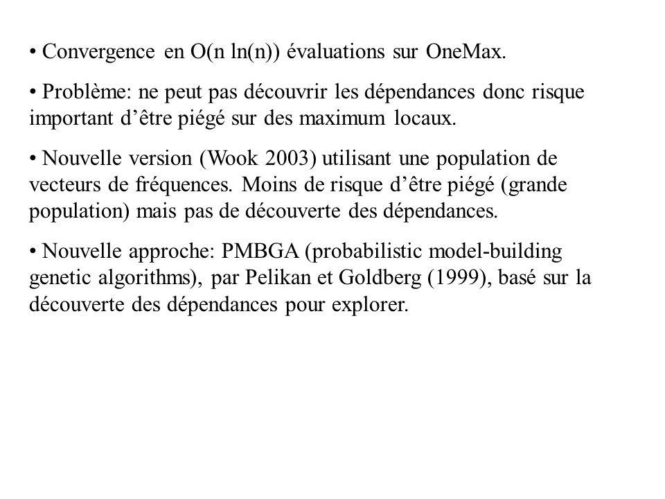 Convergence en O(n ln(n)) évaluations sur OneMax. Problème: ne peut pas découvrir les dépendances donc risque important d'être piégé sur des maximum l