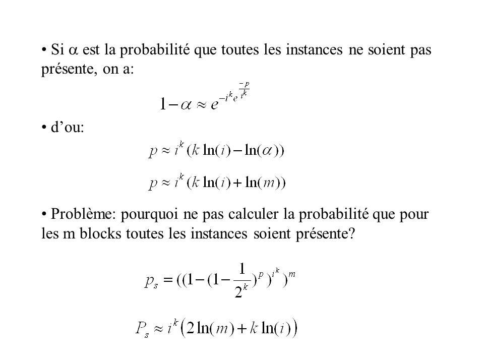 Si  est la probabilité que toutes les instances ne soient pas présente, on a: d'ou: Problème: pourquoi ne pas calculer la probabilité que pour les m