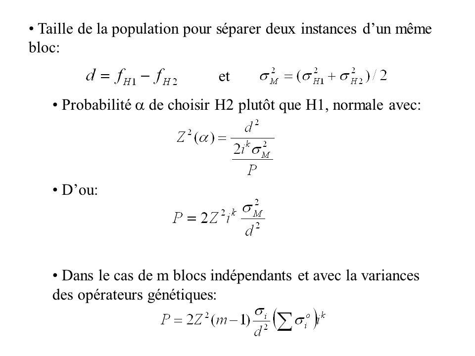 Taille de la population pour séparer deux instances d'un même bloc: et Probabilité  de choisir H2 plutôt que H1, normale avec: D'ou: Dans le cas de m