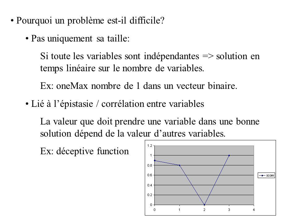 Pourquoi un problème est-il difficile? Pas uniquement sa taille: Si toute les variables sont indépendantes => solution en temps linéaire sur le nombre