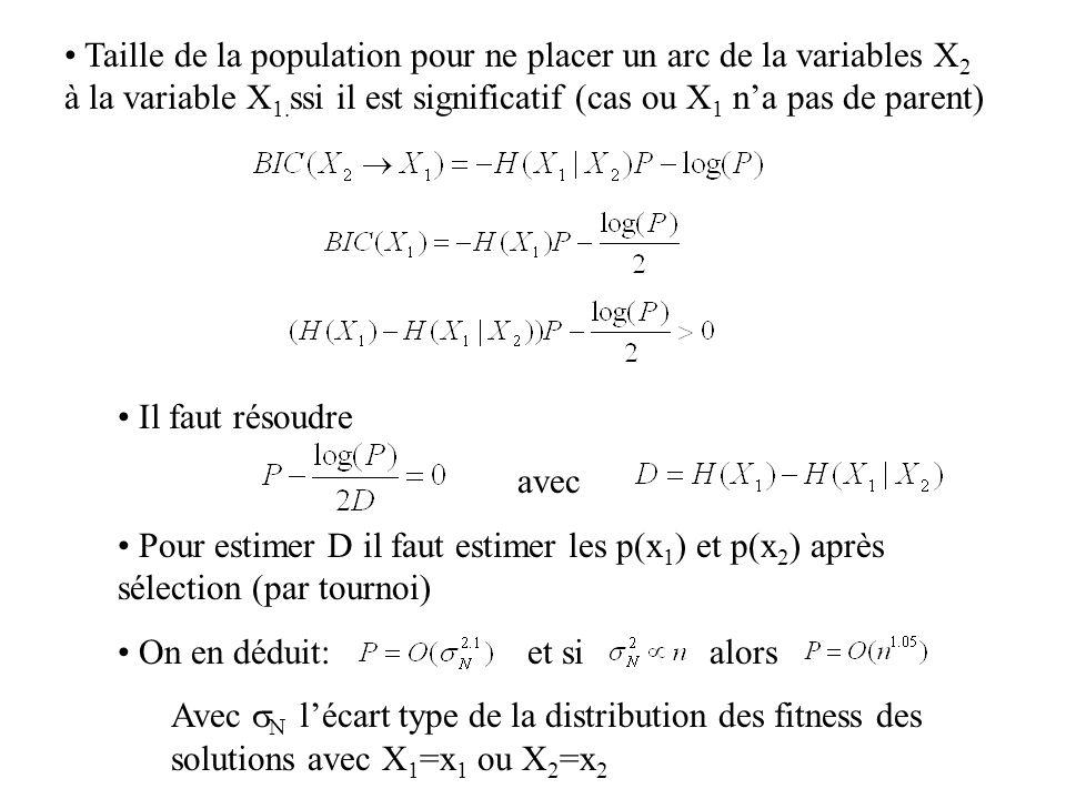 Taille de la population pour ne placer un arc de la variables X 2 à la variable X 1. ssi il est significatif (cas ou X 1 n'a pas de parent) Il faut ré