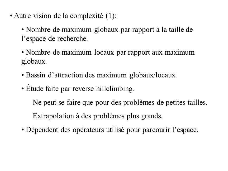 Autre vision de la complexité (1): Nombre de maximum globaux par rapport à la taille de l'espace de recherche. Nombre de maximum locaux par rapport au