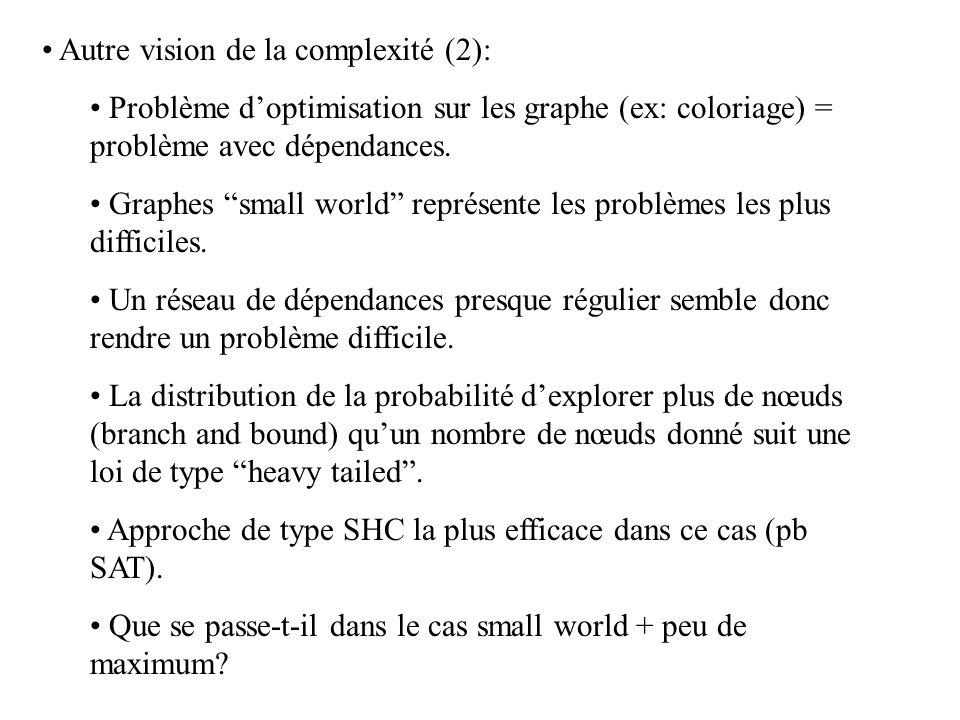 """Autre vision de la complexité (2): Problème d'optimisation sur les graphe (ex: coloriage) = problème avec dépendances. Graphes """"small world"""" représent"""