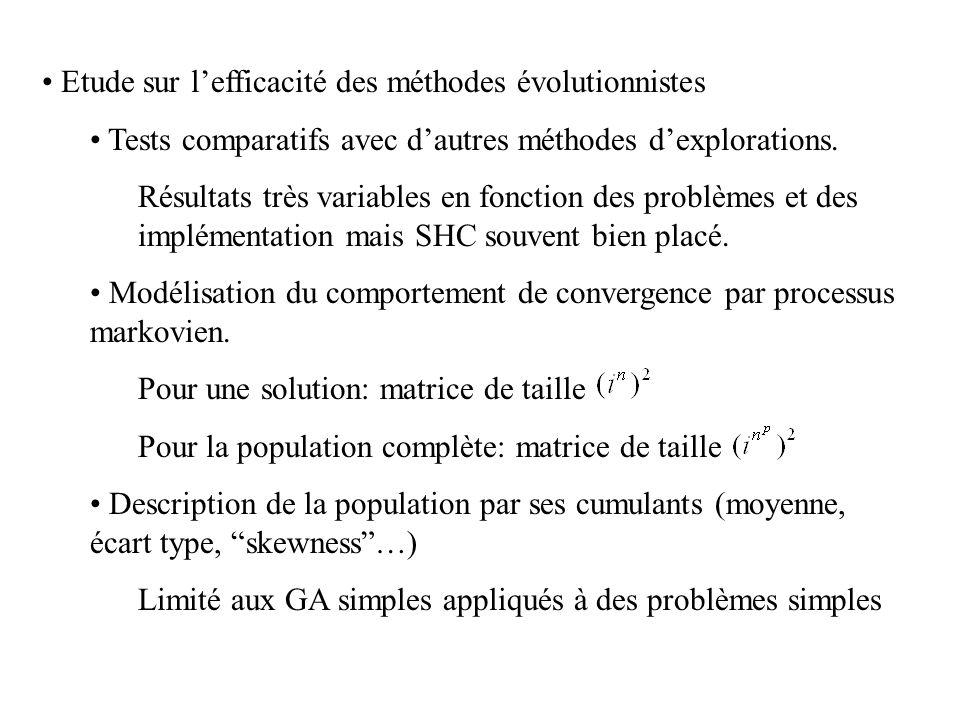 Etude sur l'efficacité des méthodes évolutionnistes Tests comparatifs avec d'autres méthodes d'explorations. Résultats très variables en fonction des